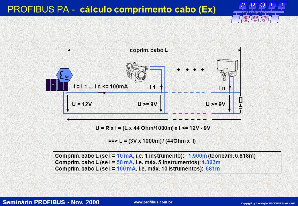 Seminário PROFIBUS - Nov. 2000 www.profibus.com.br Copyright by Associação PROFIBUS Brasil - 2000 U = 12V I = I 1... I n <= 100mA U >= 9V U = R x I =