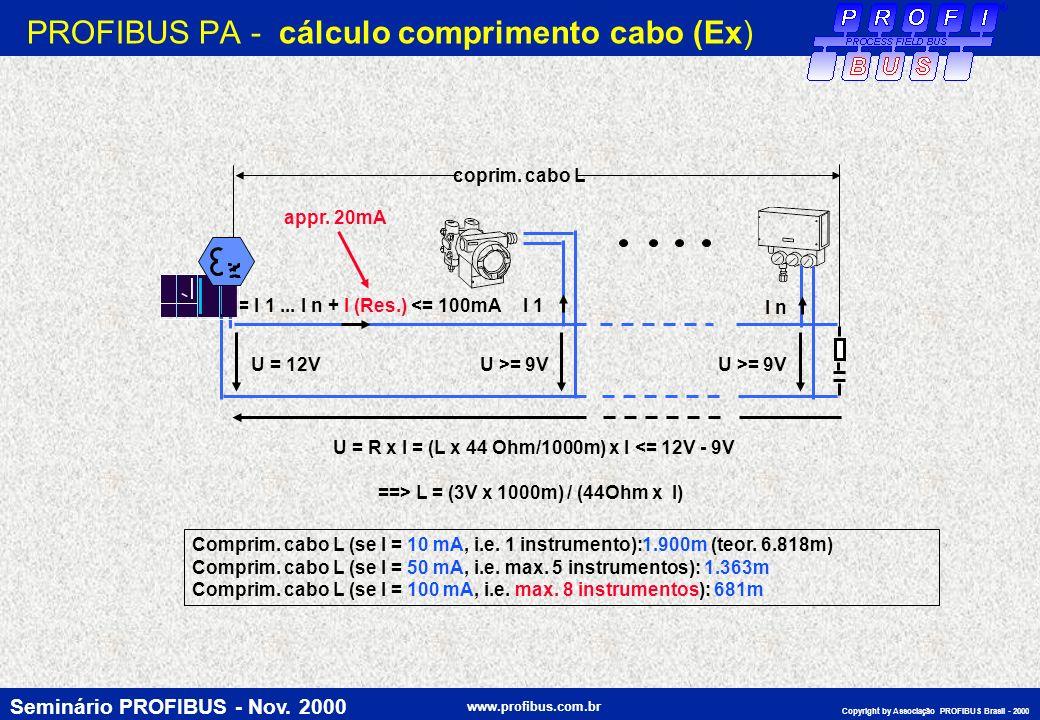 Seminário PROFIBUS - Nov. 2000 www.profibus.com.br Copyright by Associação PROFIBUS Brasil - 2000 U = 12V I = I 1... I n + I (Res.) <= 100mA U >= 9V U