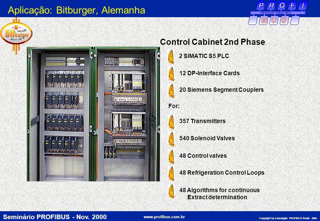 Seminário PROFIBUS - Nov. 2000 www.profibus.com.br Copyright by Associação PROFIBUS Brasil - 2000 2 SIMATIC S5 PLC12 DP-Interface Cards20 Siemens Segm