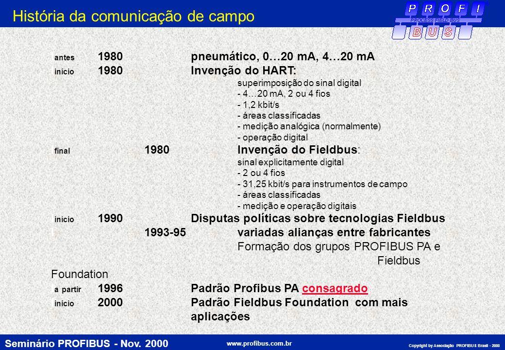Seminário PROFIBUS - Nov. 2000 www.profibus.com.br Copyright by Associação PROFIBUS Brasil - 2000 I antes 1980pneumático, 0…20 mA, 4…20 mA I início 19