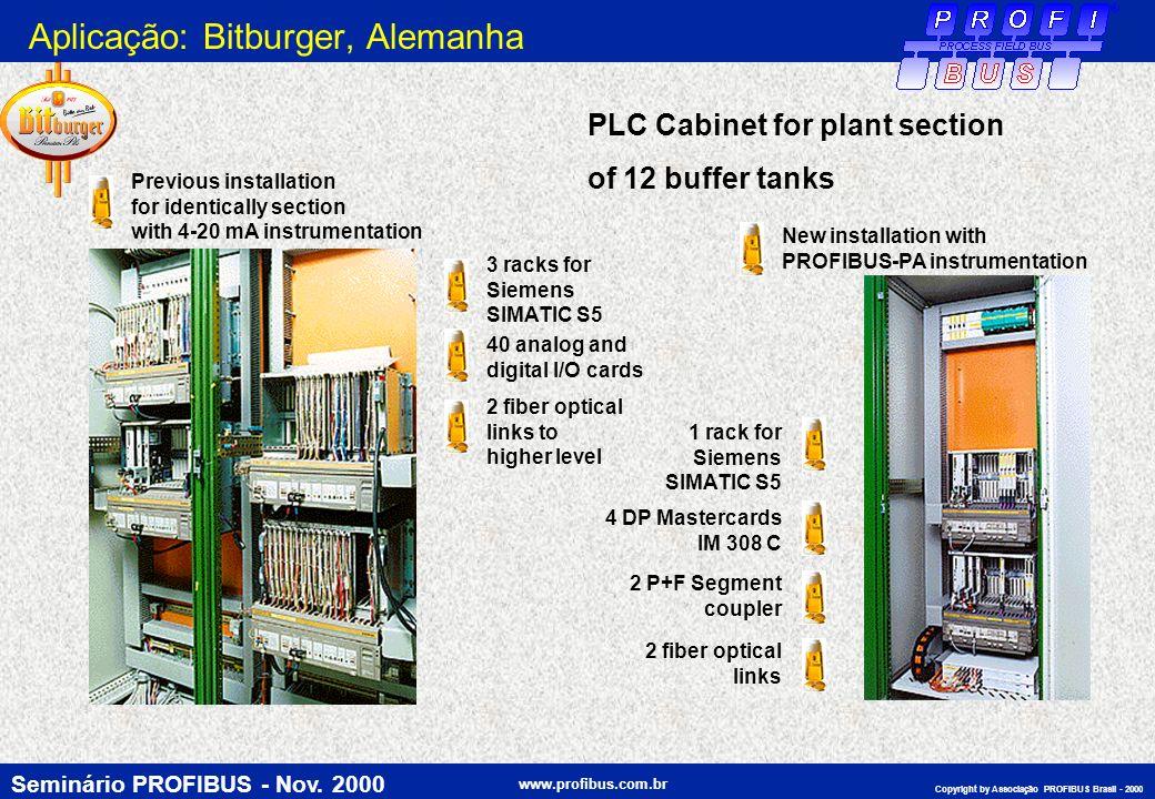 Seminário PROFIBUS - Nov. 2000 www.profibus.com.br Copyright by Associação PROFIBUS Brasil - 2000 1 rack for Siemens SIMATIC S5 4 DP Mastercards IM 30
