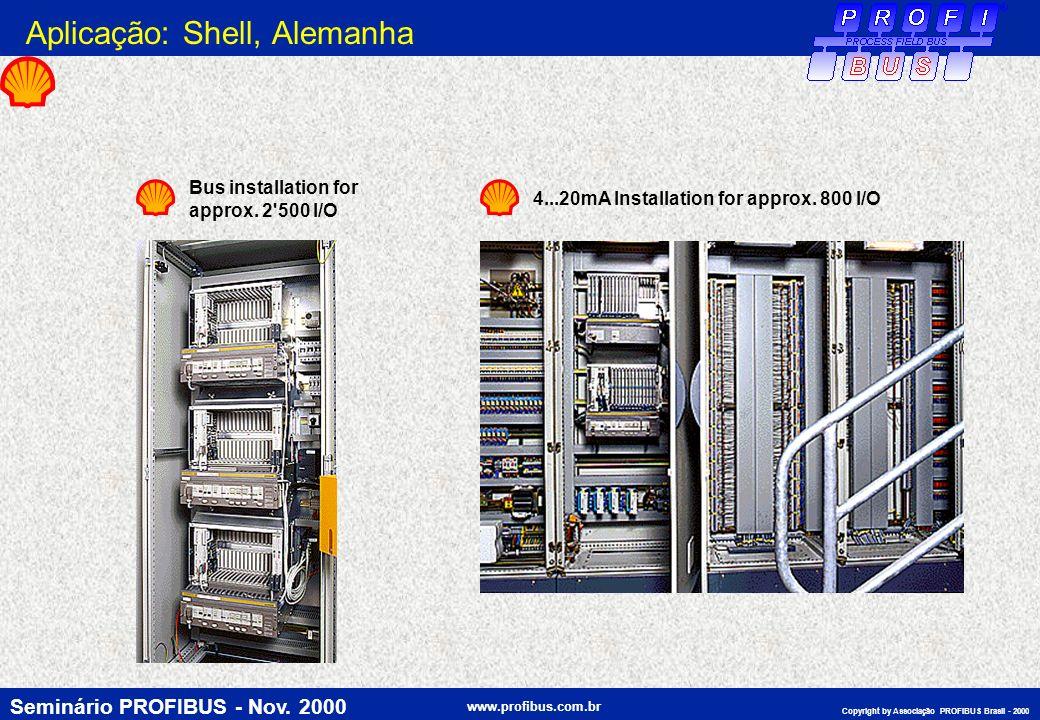 Seminário PROFIBUS - Nov. 2000 www.profibus.com.br Copyright by Associação PROFIBUS Brasil - 2000 Bus installation for approx. 2'500 I/O 4...20mA Inst