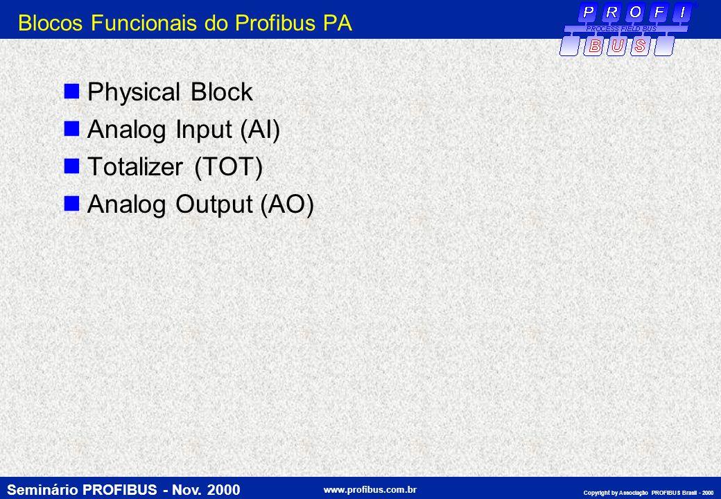 Seminário PROFIBUS - Nov. 2000 www.profibus.com.br Copyright by Associação PROFIBUS Brasil - 2000 Blocos Funcionais do Profibus PA Physical Block Anal