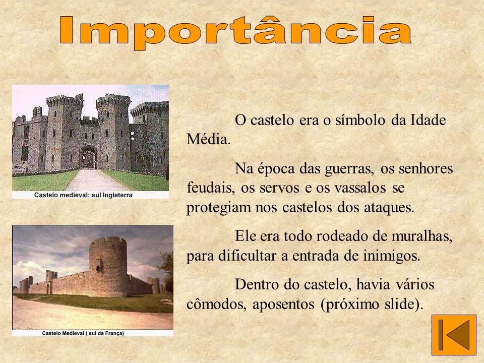 O castelo era o símbolo da Idade Média.