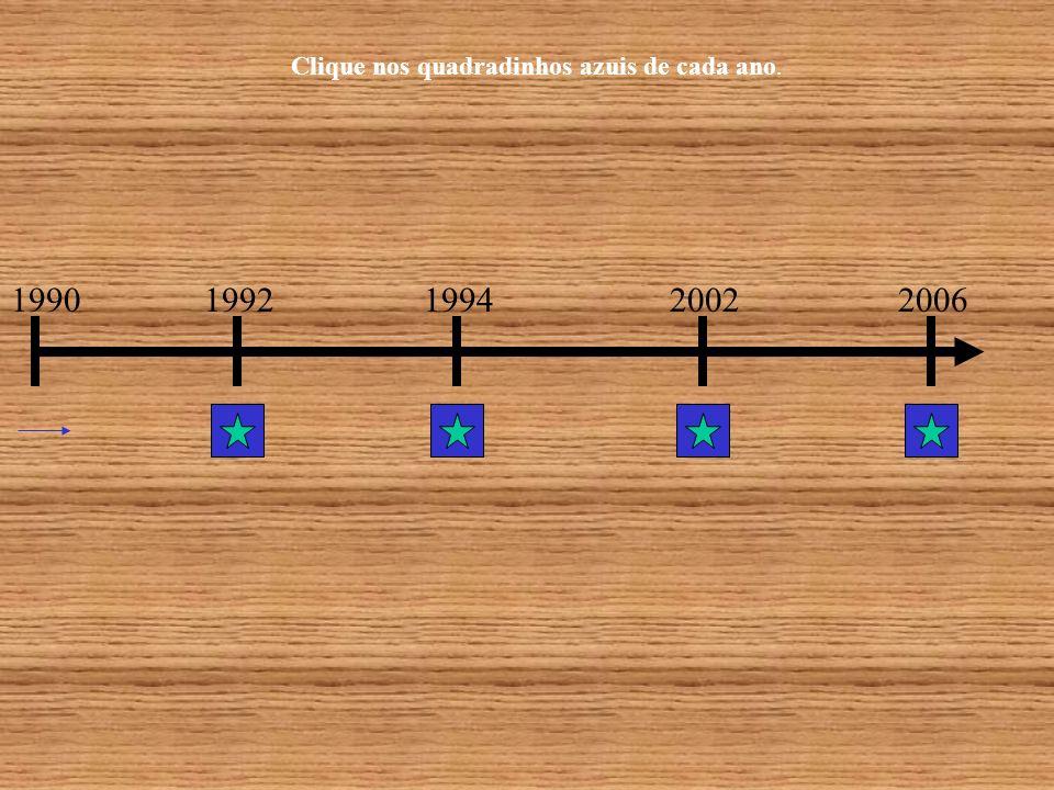 19902006200219941992 Clique nos quadradinhos azuis de cada ano.