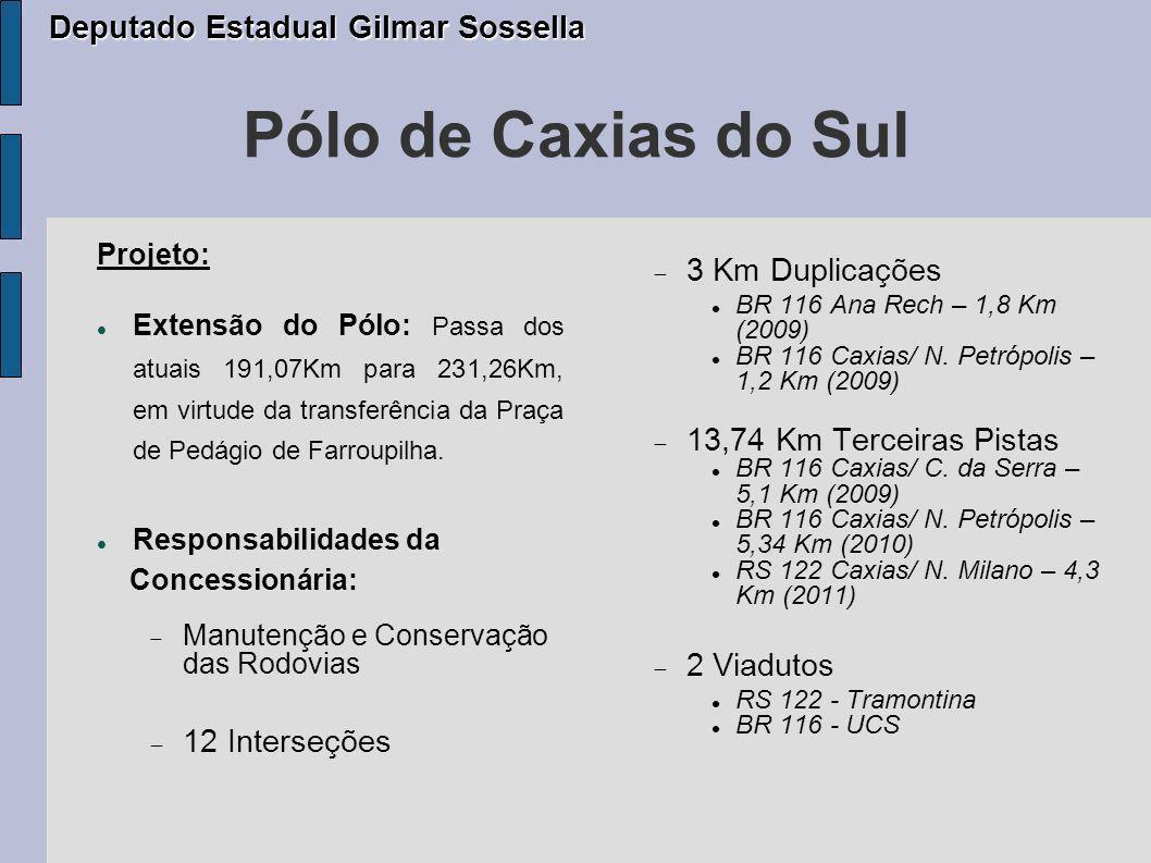 Pólo de Caxias do Sul Projeto: Extensão do Pólo: Passa dos atuais 191,07Km para 231,26Km, em virtude da transferência da Praça de Pedágio de Farroupilha.