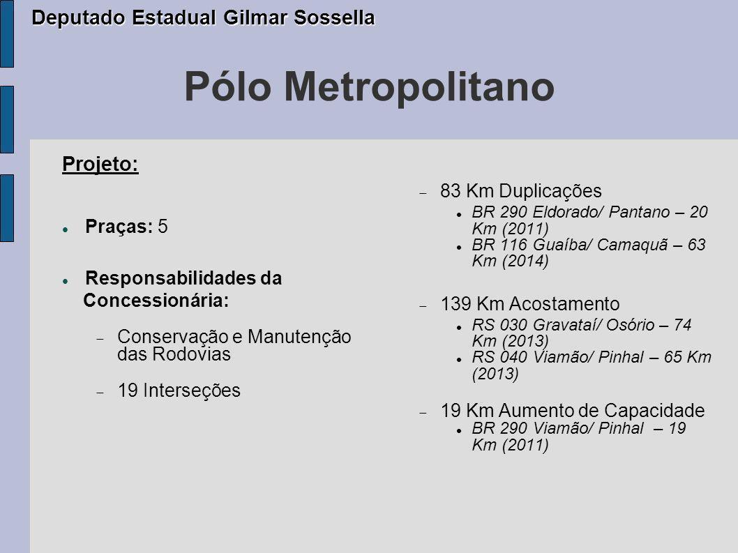 Pólo Metropolitano Projeto: Praças: 5 Responsabilidades da Concessionária: Conservação e Manutenção das Rodovias 19 Interseções 83 Km Duplicações BR 290 Eldorado/ Pantano – 20 Km (2011) BR 116 Guaíba/ Camaquã – 63 Km (2014) 139 Km Acostamento RS 030 Gravataí/ Osório – 74 Km (2013) RS 040 Viamão/ Pinhal – 65 Km (2013) 19 Km Aumento de Capacidade BR 290 Viamão/ Pinhal – 19 Km (2011) Deputado Estadual Gilmar Sossella Deputado Estadual Gilmar Sossella