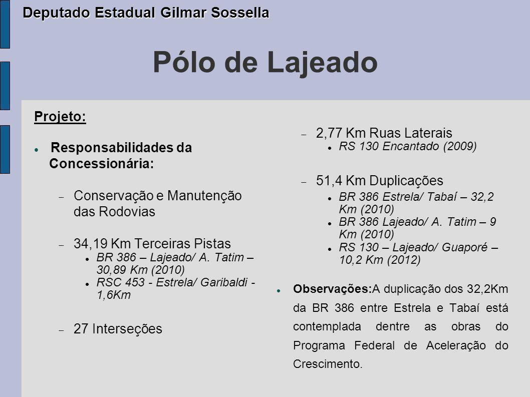 Pedágios Comunitários PORTÃO PERÍODO 1999 À 2007 Arrecadação: R$ 101.604.334,00 (100,0%) Investimentos: R$ 75.300.865,00 (74,11%) Despesas operacionais: R$ 16.955.164,00 (16,69%) Caixa único: R$ 9.348.305,00 (9,20%) Deputado Estadual Gilmar Sossella Deputado Estadual Gilmar Sossella