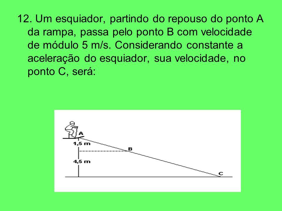 12. Um esquiador, partindo do repouso do ponto A da rampa, passa pelo ponto B com velocidade de módulo 5 m/s. Considerando constante a aceleração do e