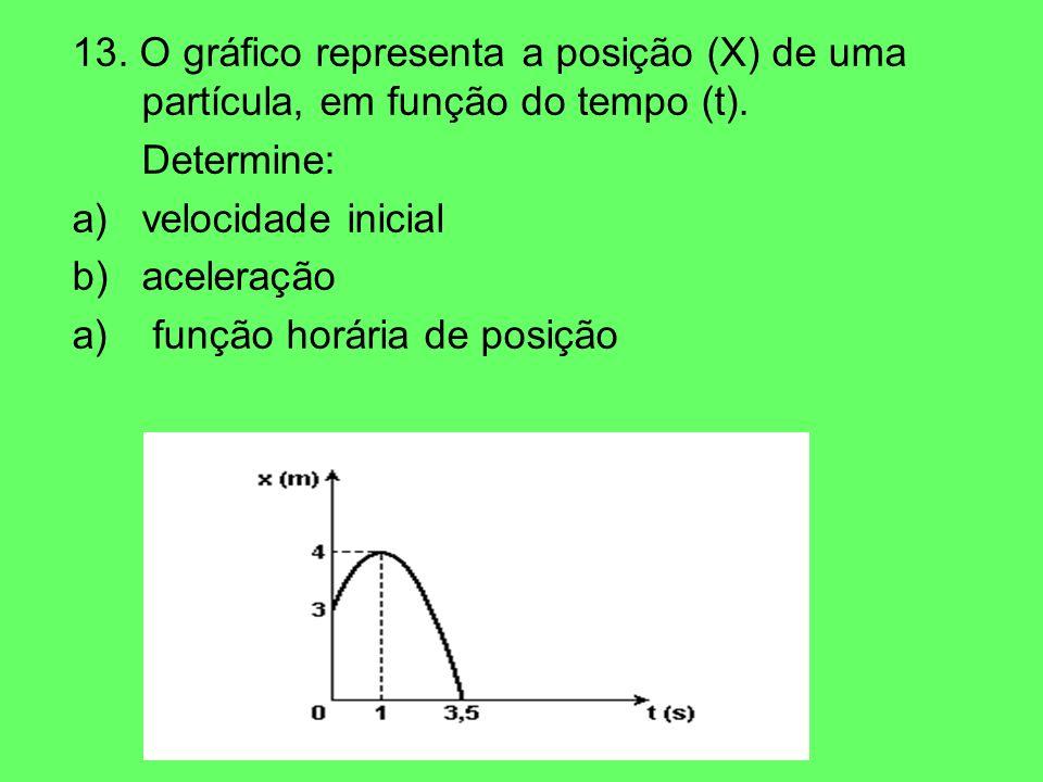 13. O gráfico representa a posição (X) de uma partícula, em função do tempo (t). Determine: a)velocidade inicial b) aceleração a) função horária de po