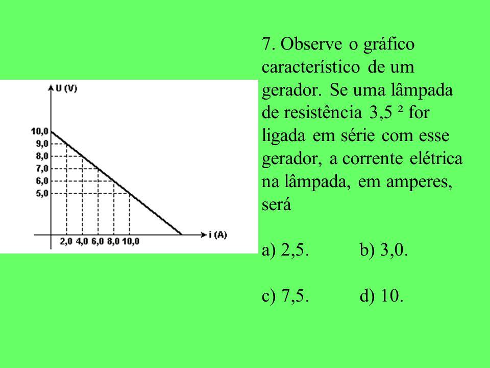 7. Observe o gráfico característico de um gerador. Se uma lâmpada de resistência 3,5 ² for ligada em série com esse gerador, a corrente elétrica na lâ