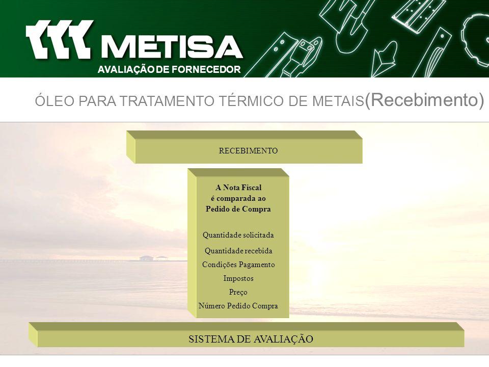 SISTEMA DE AVALIAÇÃO AVALIAÇÃO DE FORNECEDOR ÓLEO PARA TRATAMENTO TÉRMICO DE METAIS (Recebimento) A Nota Fiscal é comparada ao Pedido de Compra Quanti
