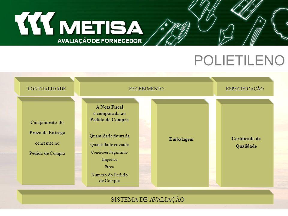 AVALIAÇÃO DE FORNECEDOR POLIETILENO SISTEMA DE AVALIAÇÃO Certificado de Qualidade ESPECIFICAÇÃO Cumprimento do Prazo de Entrega constante no Pedido de