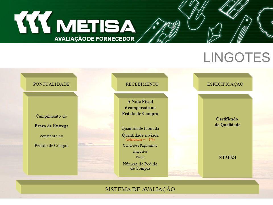 AVALIAÇÃO DE FORNECEDOR LINGOTES SISTEMA DE AVALIAÇÃO Certificado de Qualidade NTM024 ESPECIFICAÇÃORECEBIMENTO Cumprimento do Prazo de Entrega constan