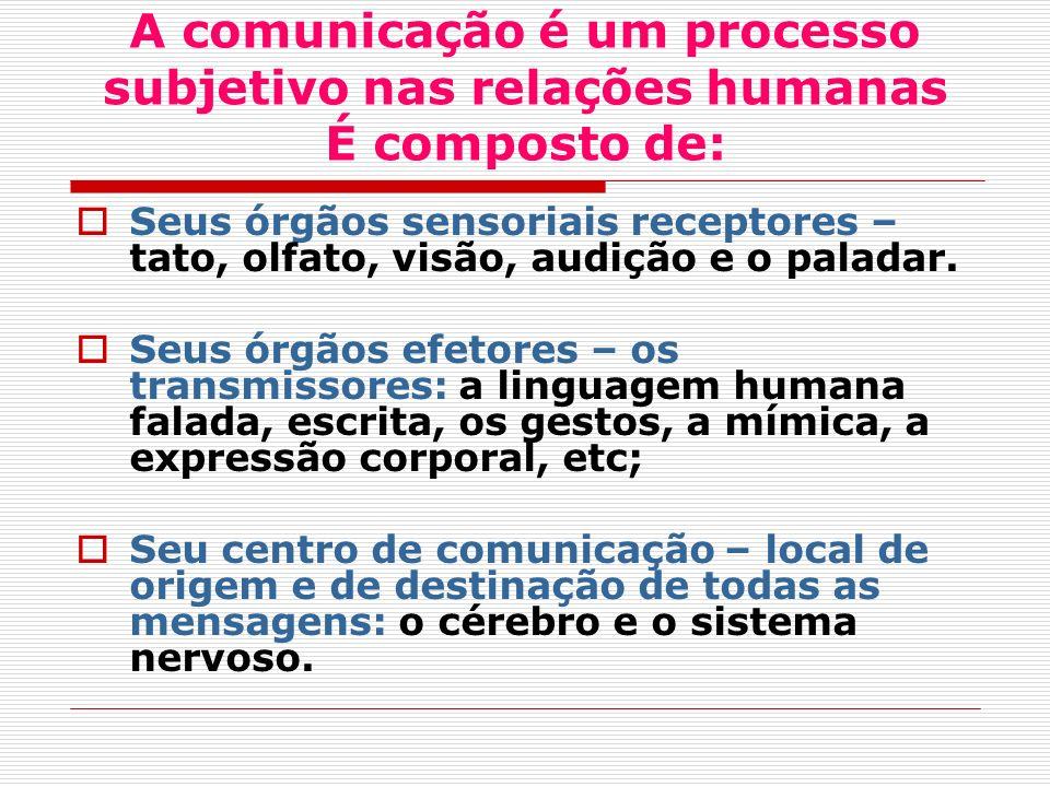 A comunicação é um processo subjetivo nas relações humanas É composto de: Seus órgãos sensoriais receptores – tato, olfato, visão, audição e o paladar.