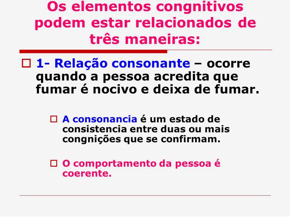 Os elementos congnitivos podem estar relacionados de três maneiras: 1- Relação consonante – ocorre quando a pessoa acredita que fumar é nocivo e deixa de fumar.