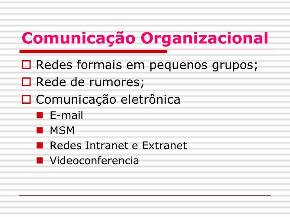 Comunicação Organizacional Redes formais em pequenos grupos; Rede de rumores; Comunicação eletrônica E-mail MSM Redes Intranet e Extranet Videoconferencia