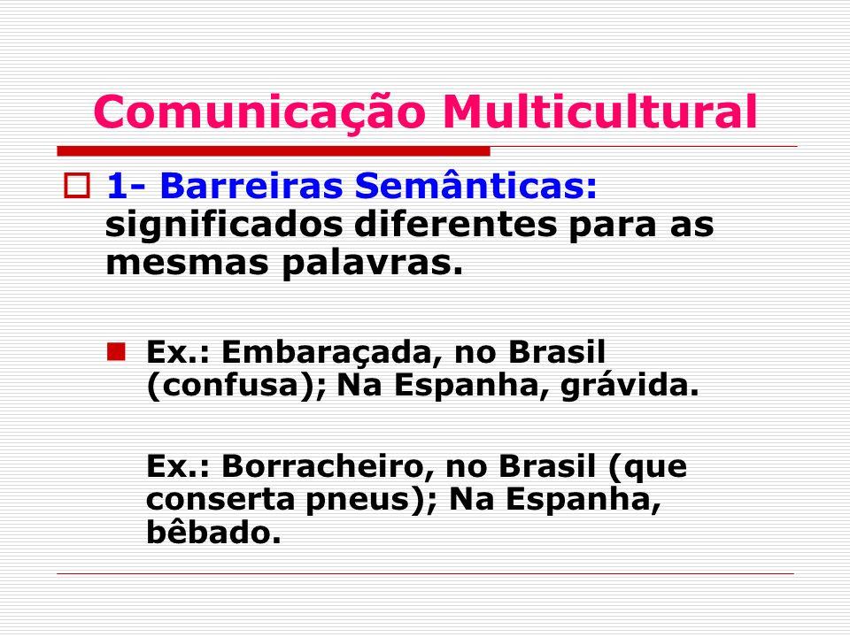 Comunicação Multicultural 1- Barreiras Semânticas: significados diferentes para as mesmas palavras.