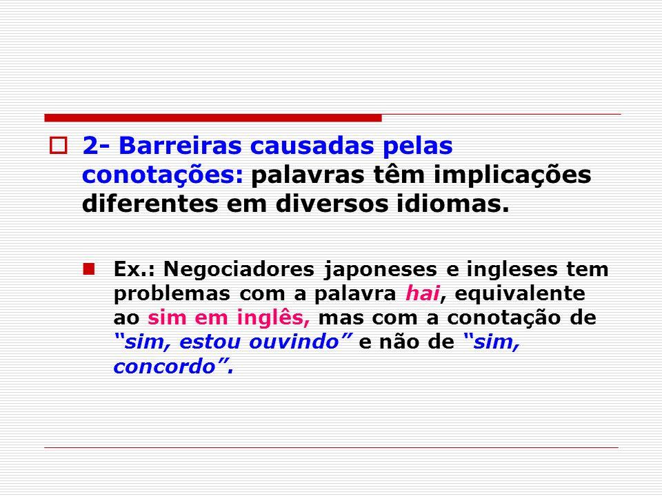 2- Barreiras causadas pelas conotações: palavras têm implicações diferentes em diversos idiomas.