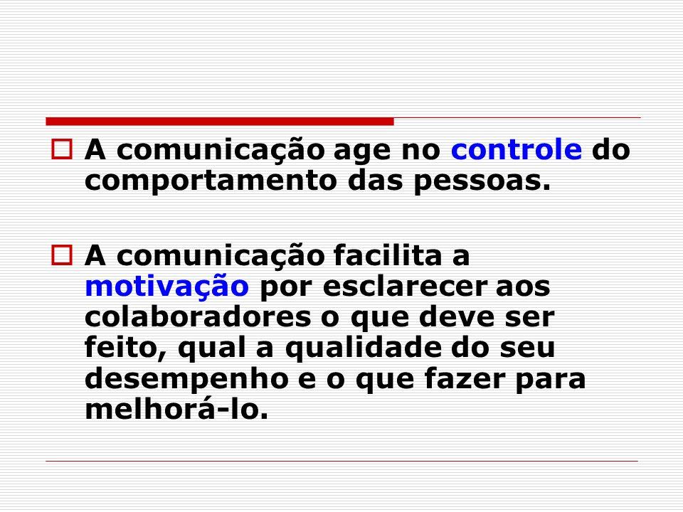 A comunicação age no controle do comportamento das pessoas.