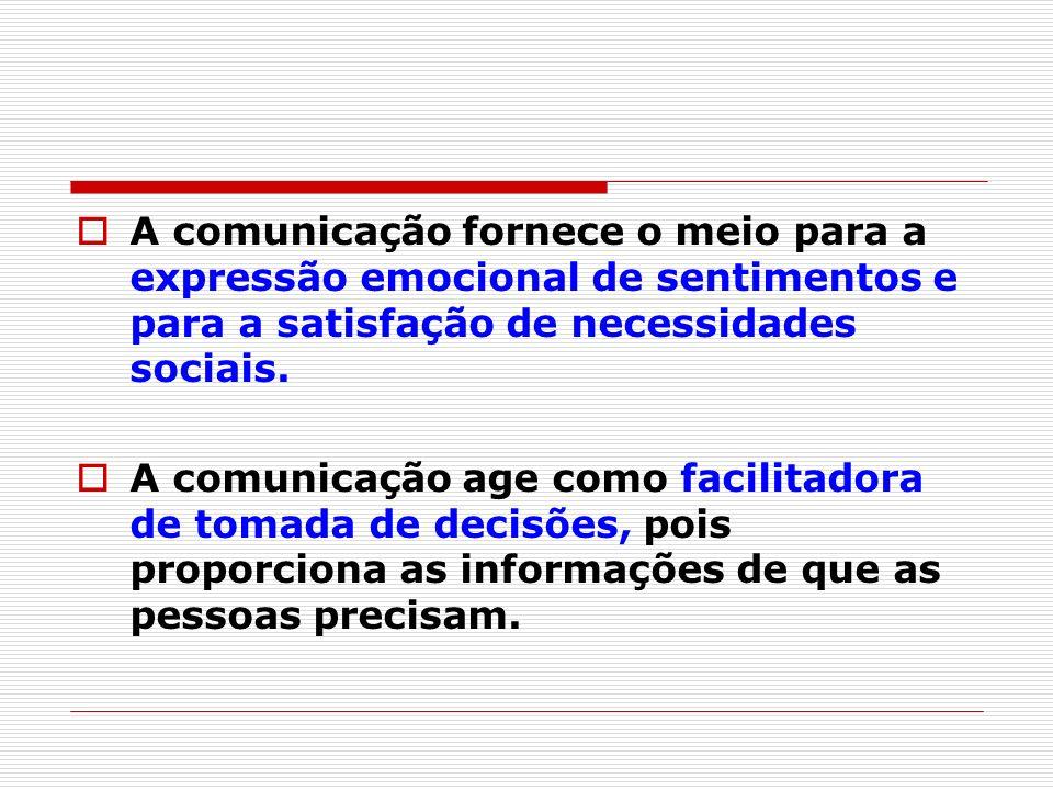 A comunicação fornece o meio para a expressão emocional de sentimentos e para a satisfação de necessidades sociais.