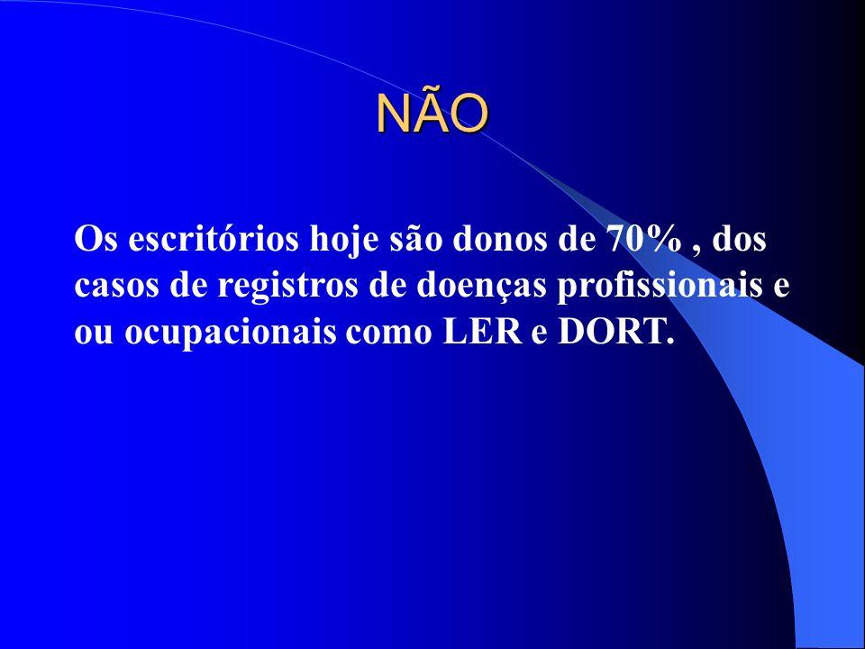 NÃO Os escritórios hoje são donos de 70%, dos casos de registros de doenças profissionais e ou ocupacionais como LER e DORT.