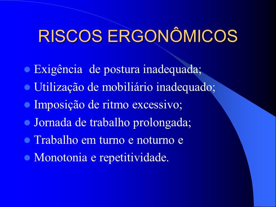 RISCOS ERGONÔMICOS A ergonomia é uma ciência que estuda a adequação das condições de trabalho às características psicofisiológicas dos trabalhadores d