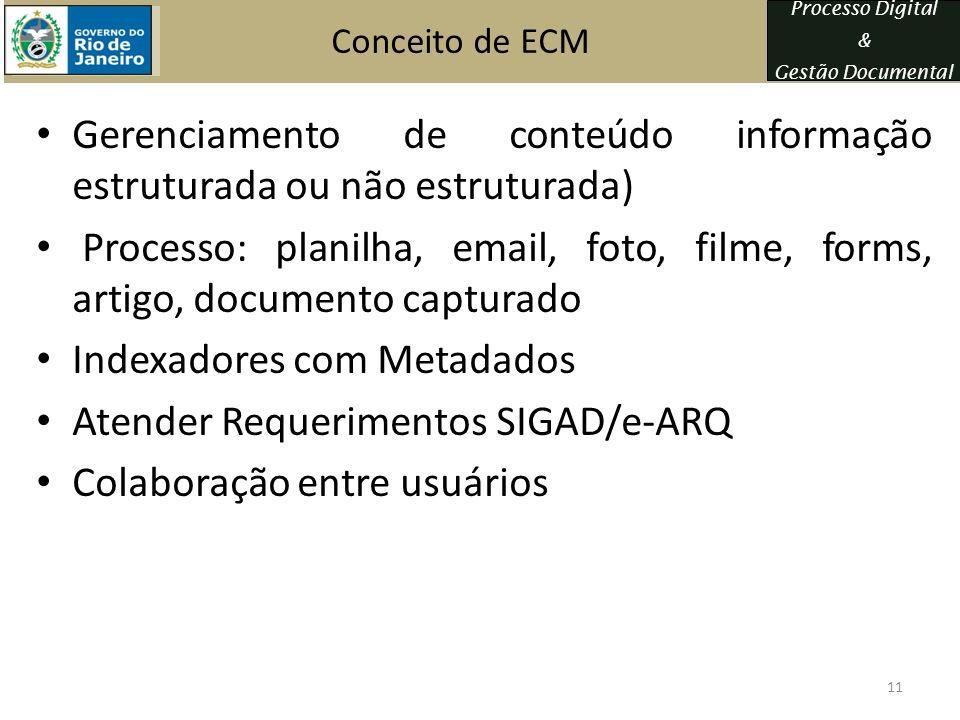 Processo Digital & Gestão Documental Conceito de ECM Gerenciamento de conteúdo informação estruturada ou não estruturada) Processo: planilha, email, f
