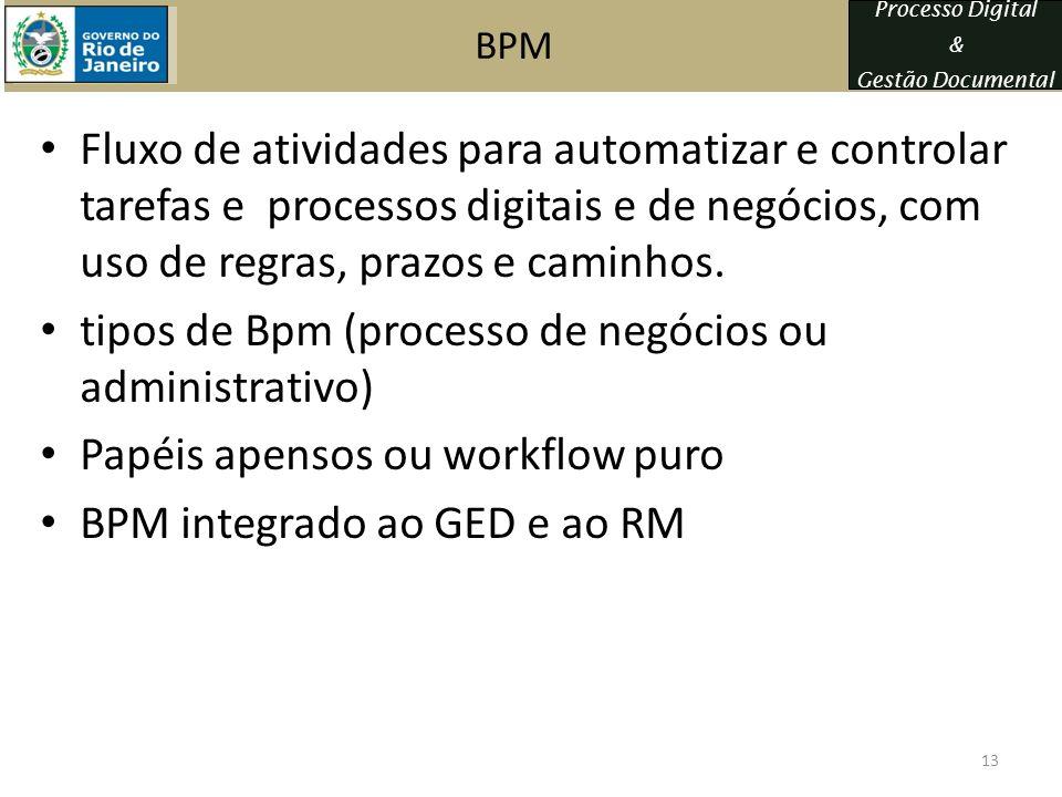 Processo Digital & Gestão Documental BPM Fluxo de atividades para automatizar e controlar tarefas e processos digitais e de negócios, com uso de regra
