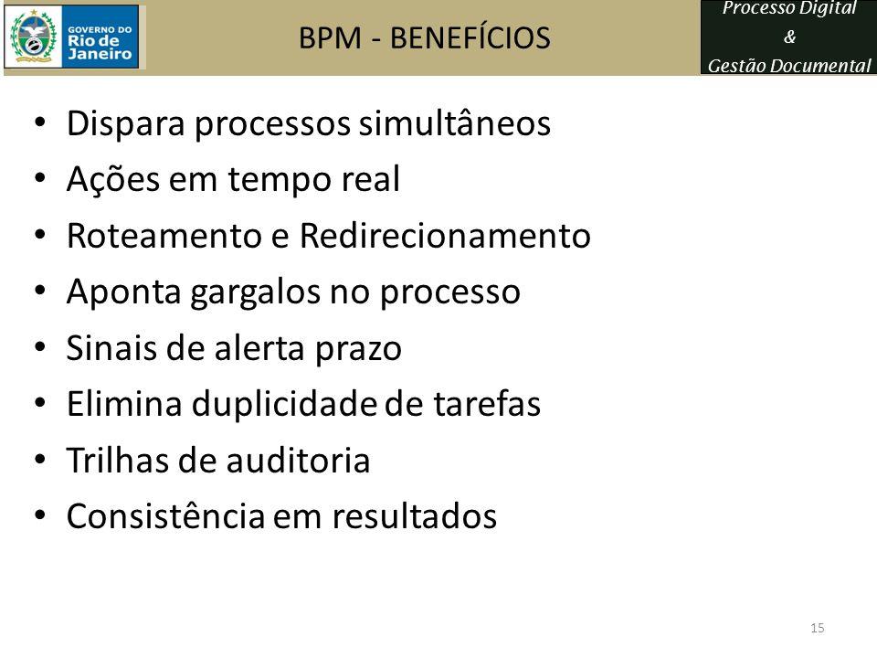 Processo Digital & Gestão Documental BPM - BENEFÍCIOS Dispara processos simultâneos Ações em tempo real Roteamento e Redirecionamento Aponta gargalos