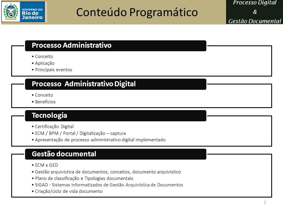 Processo Digital & Gestão Documental Conteúdo Programático Conceito Aplicação Principais eventos Processo Administrativo Conceito Benefícios Processo