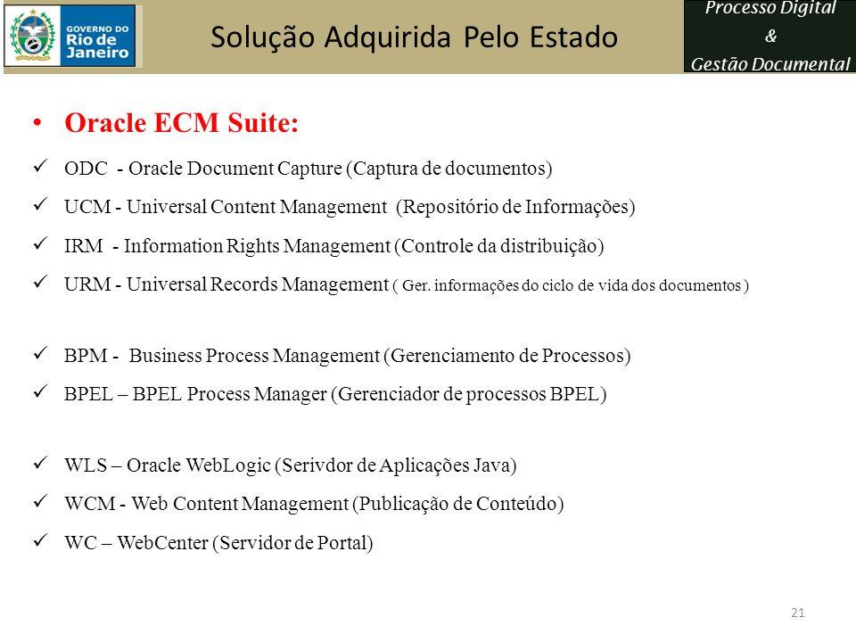 Processo Digital & Gestão Documental Solução Adquirida Pelo Estado Oracle ECM Suite: ODC - Oracle Document Capture (Captura de documentos) UCM - Unive