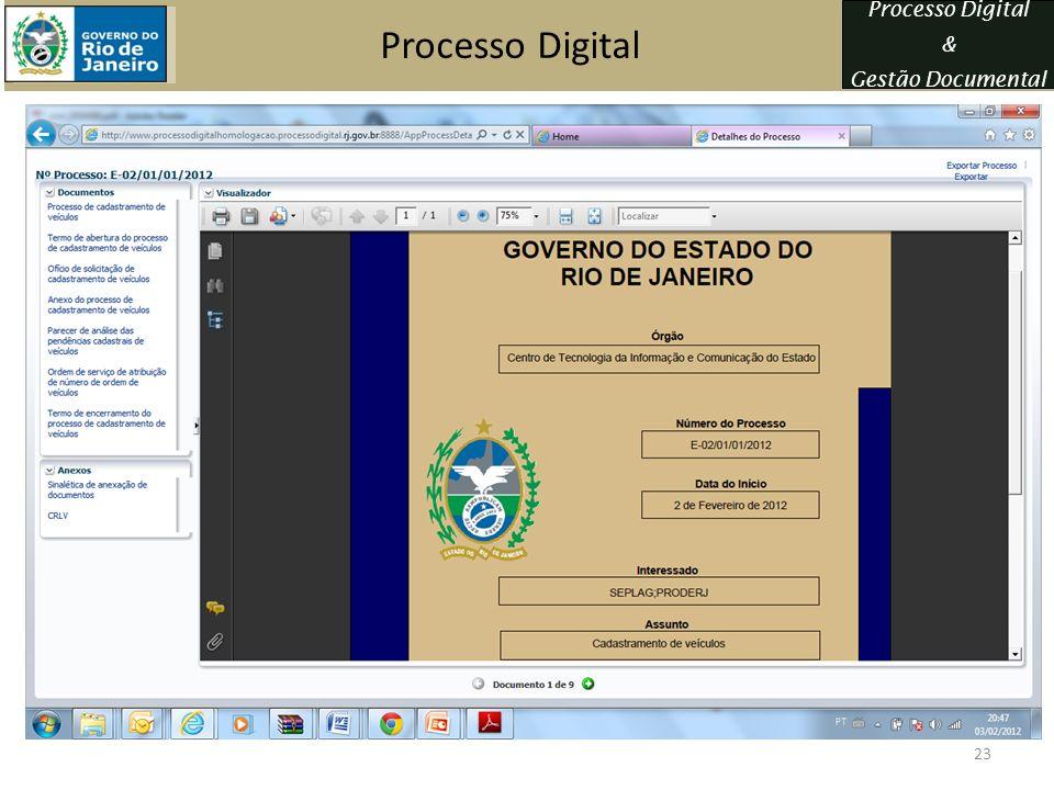 Processo Digital & Gestão Documental Processo Digital – A implantação de um processo na Plataforma do Processo Digital, permitirá padronizar a Gestão
