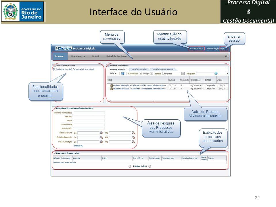 Processo Digital & Gestão Documental Interface do Usuário Menu de navega ç ão Exibi ç ão dos processos pesquisados Caixa de Entrada Atividades do usu