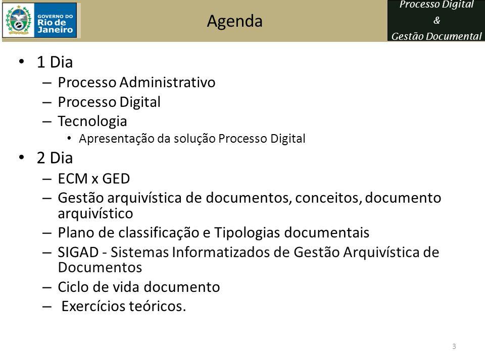 Processo Digital & Gestão Documental Agenda 1 Dia – Processo Administrativo – Processo Digital – Tecnologia Apresentação da solução Processo Digital 2