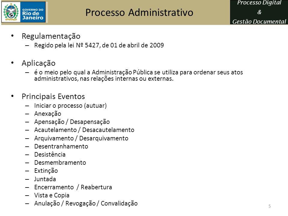 Processo Digital & Gestão Documental Processo Administrativo Regulamentação – Regido pela lei Nº 5427, de 01 de abril de 2009 Aplicação – é o meio pel