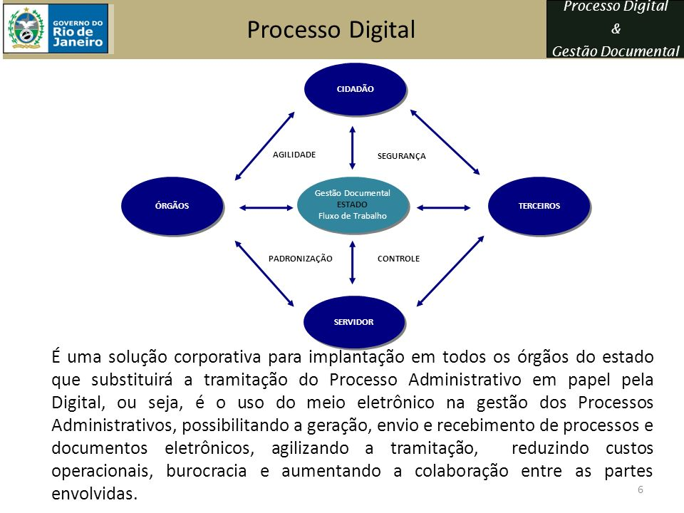 Processo Digital & Gestão Documental Processo Digital É uma solução corporativa para implantação em todos os órgãos do estado que substituirá a tramit
