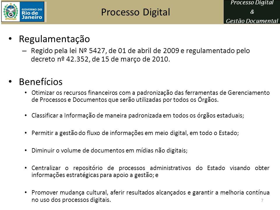 Processo Digital & Gestão Documental Processo Digital Regulamentação – Regido pela lei Nº 5427, de 01 de abril de 2009 e regulamentado pelo decreto nº