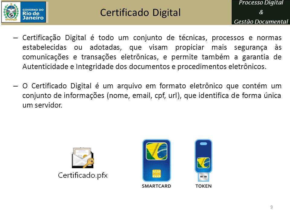 Processo Digital & Gestão Documental Certificado Digital – Certificação Digital é todo um conjunto de técnicas, processos e normas estabelecidas ou ad