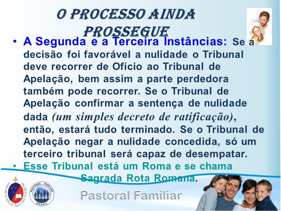 O Processo ainda Prossegue A Segunda e a Terceira Instâncias: Se a decisão foi favorável a nulidade o Tribunal deve recorrer de Ofício ao Tribunal de