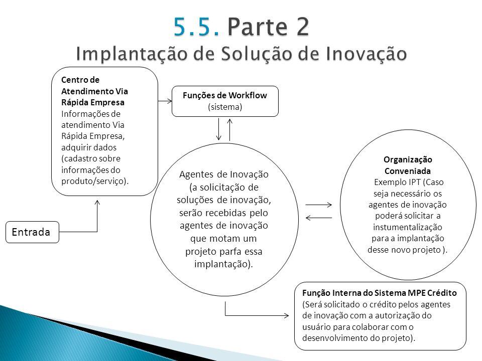 Funções de Workflow (sistema) Organização Conveniada Exemplo IPT (Caso seja necessário os agentes de inovação poderá solicitar a instumentalização par