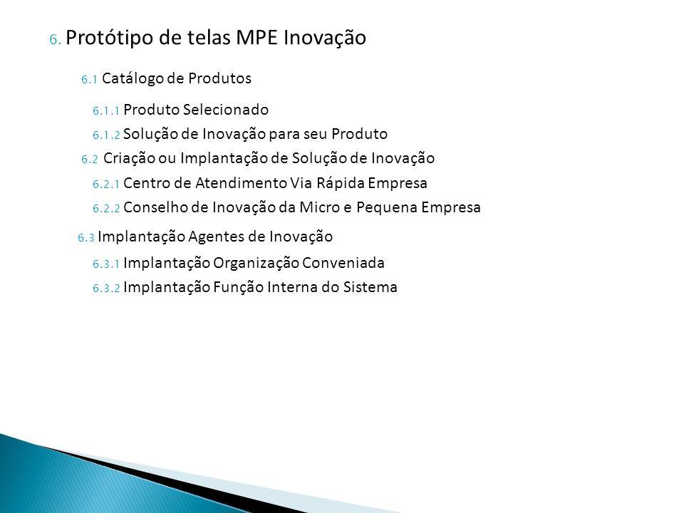 6. Protótipo de telas MPE Inovação 6.1 Catálogo de Produtos 6.1.1 Produto Selecionado 6.1.2 Solução de Inovação para seu Produto 6.2 Criação ou Implan