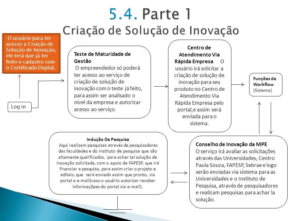 Centro de Atendimento Via Rápida Empresa O usuário irá solicitar a criação de solução de inovação para seu produto no Centro de Atendimento Via Rápida