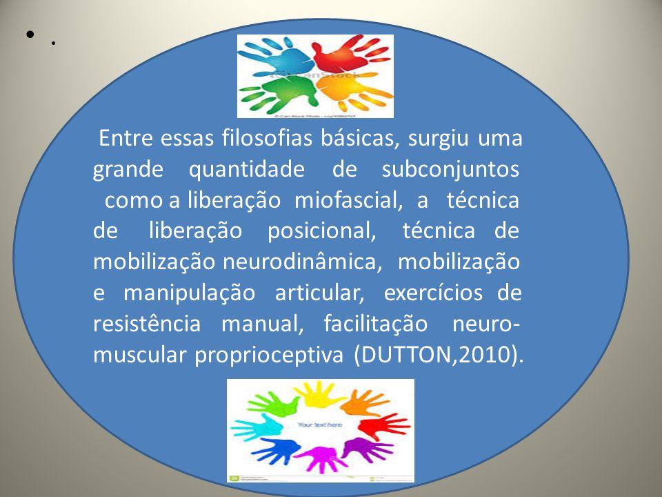 .. Entre essas filosofias básicas, surgiu uma grande quantidade de subconjuntos como a liberação miofascial, a técnica de liberação posicional, técnic