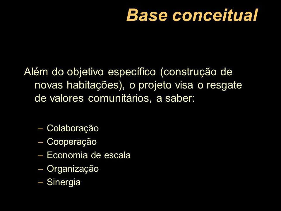 Base conceitual Além do objetivo específico (construção de novas habitações), o projeto visa o resgate de valores comunitários, a saber: –Colaboração