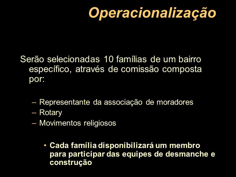 Serão selecionadas 10 famílias de um bairro específico, através de comissão composta por: –Representante da associação de moradores –Rotary –Movimento