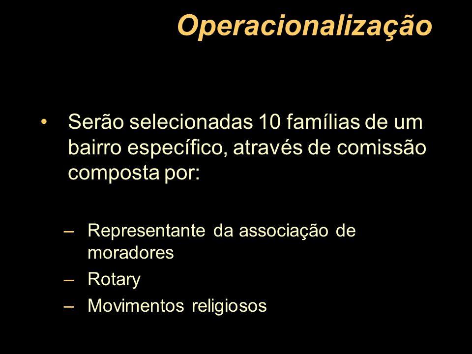 Operacionalização Serão selecionadas 10 famílias de um bairro específico, através de comissão composta por: –Representante da associação de moradores