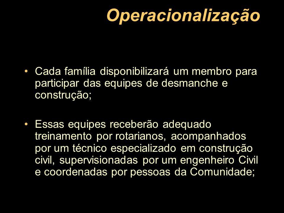 Operacionalização Cada família disponibilizará um membro para participar das equipes de desmanche e construção; Essas equipes receberão adequado trein