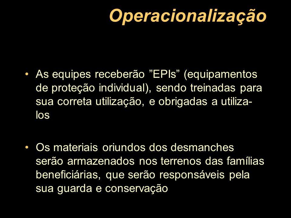 Operacionalização As equipes receberão EPIs (equipamentos de proteção individual), sendo treinadas para sua correta utilização, e obrigadas a utiliza-