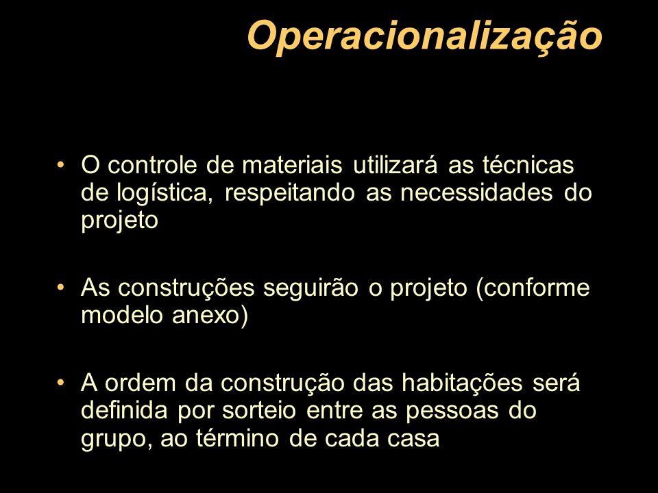 Operacionalização O controle de materiais utilizará as técnicas de logística, respeitando as necessidades do projeto As construções seguirão o projeto
